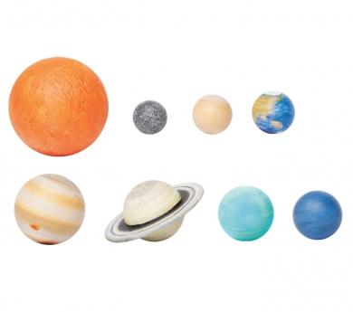 Figuras del sistema solar