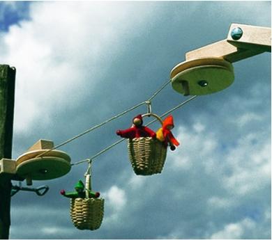 Teleférico con cestas Kraul
