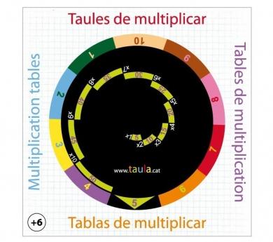 Disc giratori taules de multiplicar