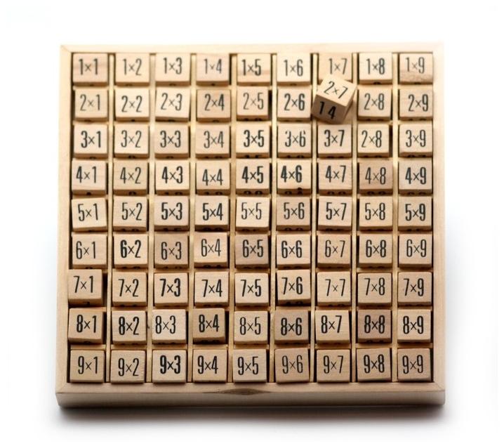 Tablero de Multiplicaciones