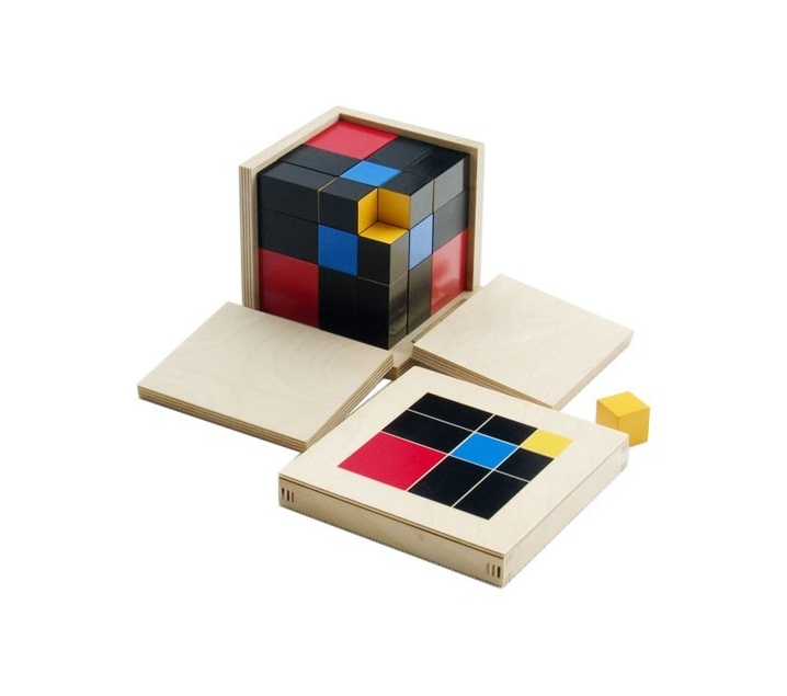 Cubo del Trinomio