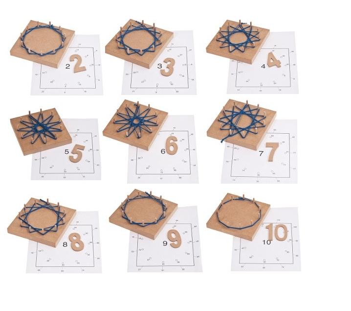 Taulell de multiplicacions