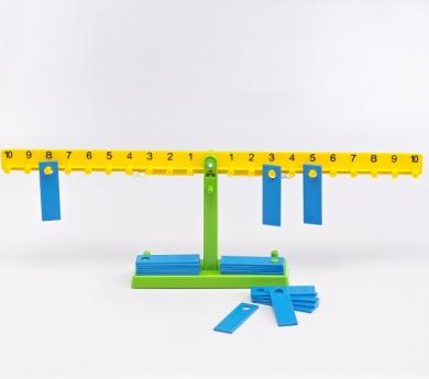 Balança numèrica